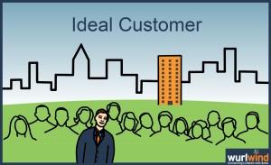 Wurlwind Social Selling - Ideal Customer